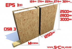 Osb eps osb structural insulated green products and sip for Where to buy sip panels